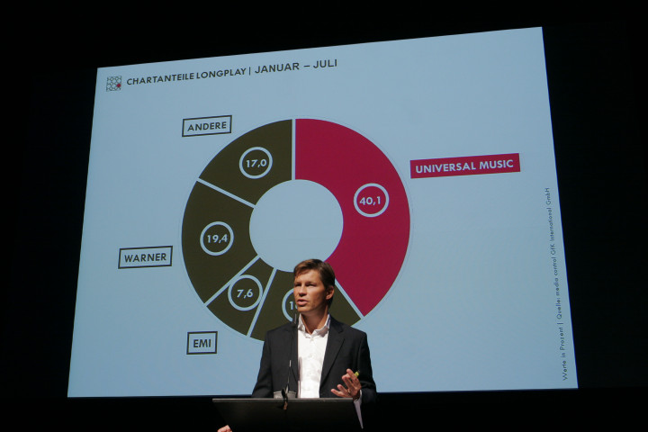 Universal Inside 2012 - Musik, Stars & Innovationen