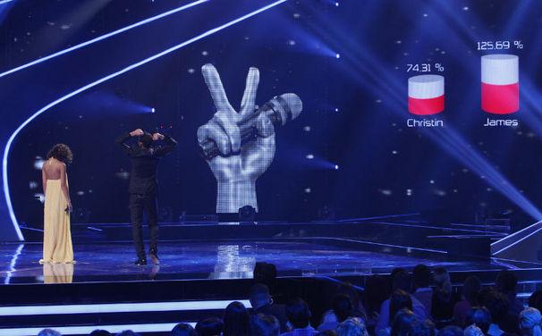 The Voice Of Germany, Die erste Live-Show zusammengefasst | Alle Songs hier