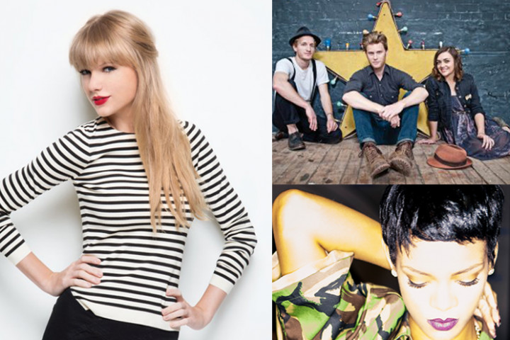 Grammz Nominierte Tazlor Swift Rihanna The Lumineers
