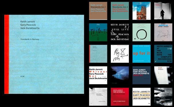 Keith Jarrett Trio 1983 - 2013, Die große Serie zum Jubiläum: Folge Nr. 06 - 'Standards In Norway'