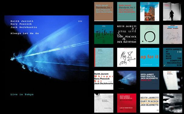 Keith Jarrett, Die große Serie zum Jubiläum: Folge Nr. 12 - 'Always Let Me Go'