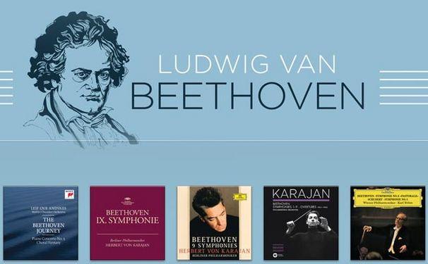 Diverse Künstler, Best of Beethoven - ein iTunes Room für den großen Komponisten