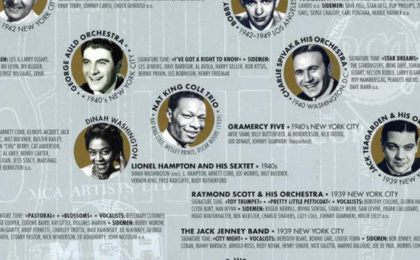 Various Artists, Swingender Wandschmuck - Dreißig Jahre Musikgeschichte auf einem Poster