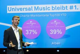 Universal Inside 2017, Frank Briegmann, ABBAs Benny Andersson und Hollywood-Legende Bill Murray eröffnen Universal Inside Tagung