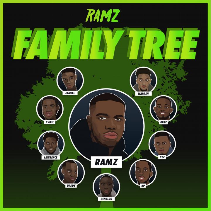 Ramz - Family Tree