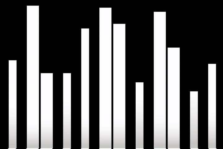 Klassik Charts