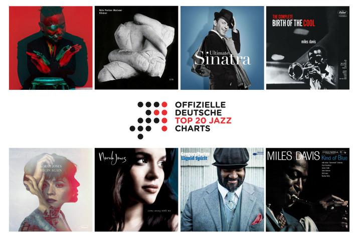 Jazz-Charts August 2019