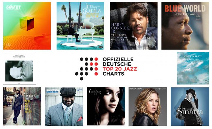 Jazz-Charts Januar 2020