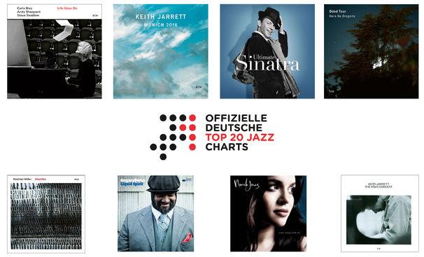 Jazz Charts, Jazz-Charts Februar 2020