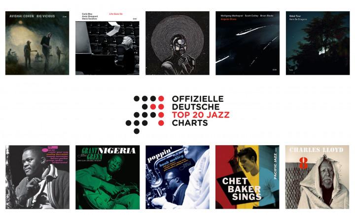 Jazz-Charts März 2020