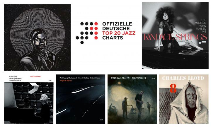 Jazz-Charts April 2020