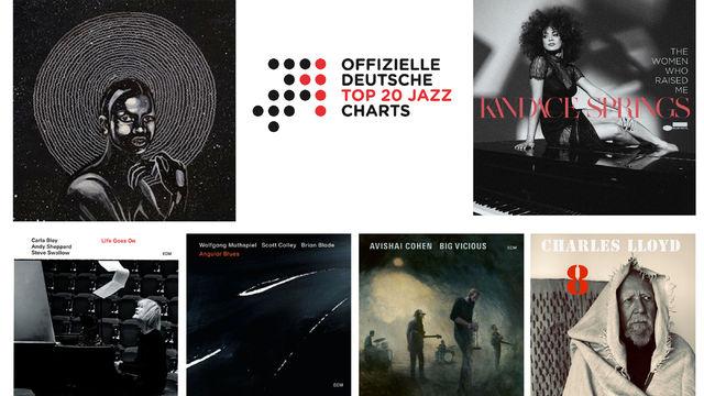 Jazz Charts, Jazz-Charts April 2020