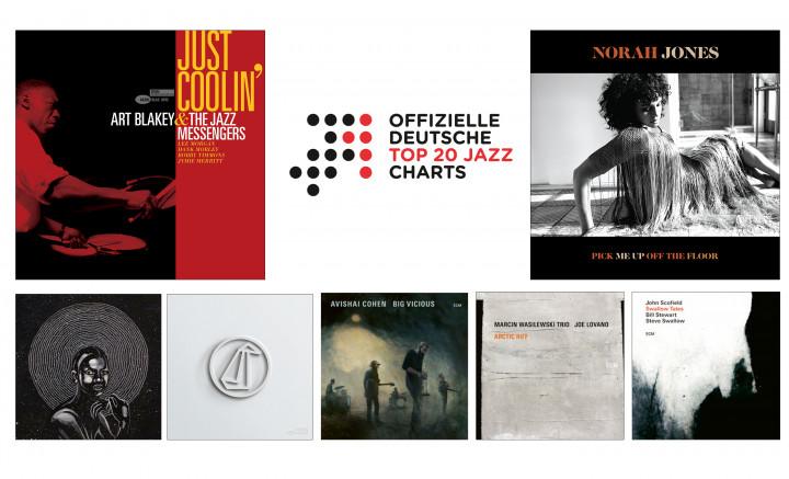 Jazz-Charts Juli 2020