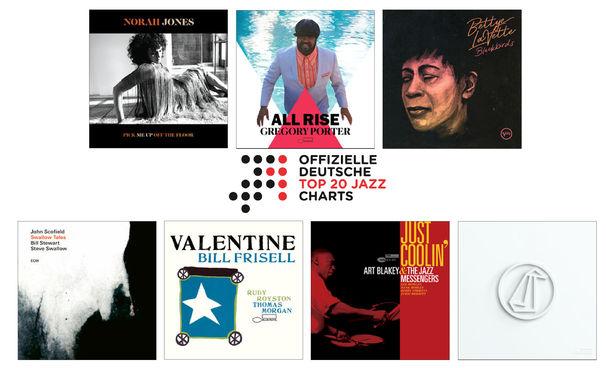 Jazz-Charts, Jazz-Charts August 2020