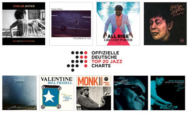 Jazz-Charts, Jazz-Charts September 2020