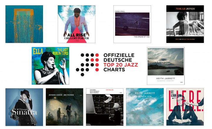 Jazz-Charts 2020