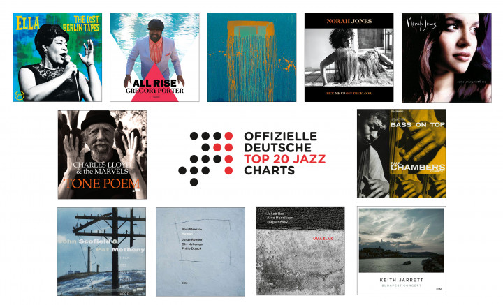 Jazz-Charts März 2021