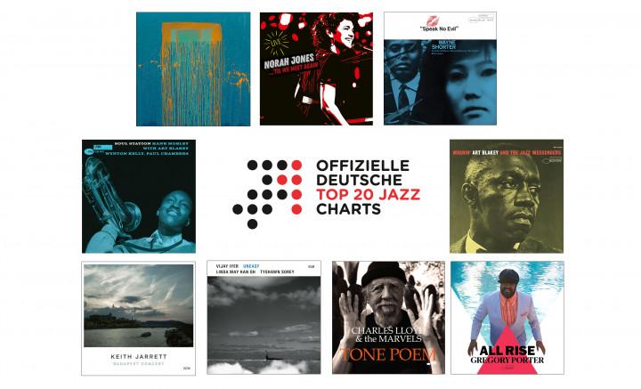Jazz-Charts April 2021